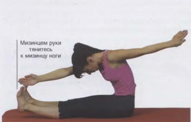 Комплекс эффективных упражнений для быстрого похудения