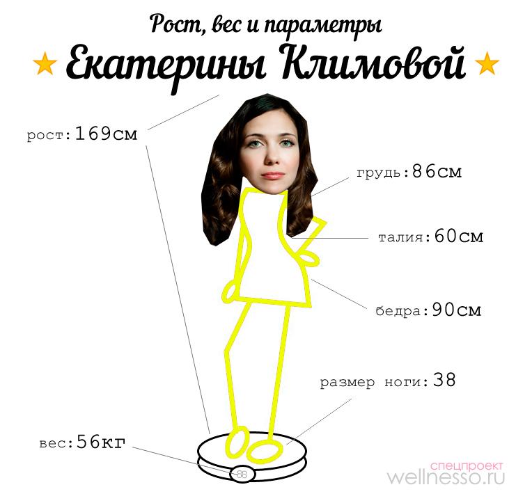 Фигура Екатерины Климовой