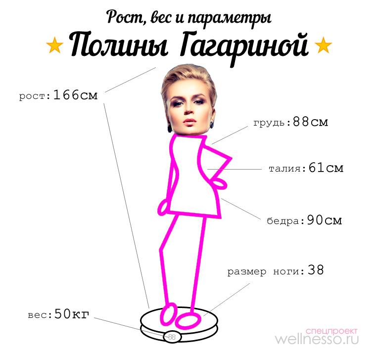 рост вес полины гагариной до похудения