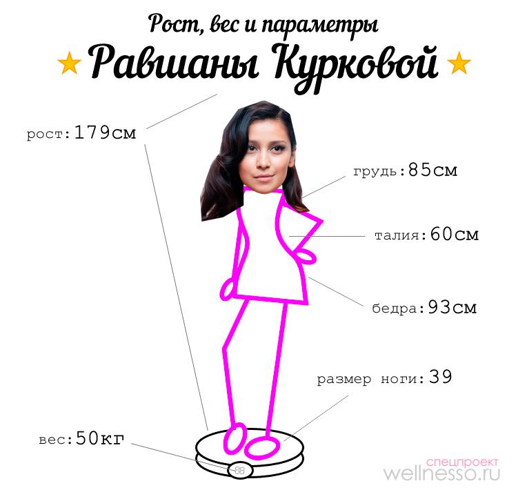 Фигура Равшаны Курковой