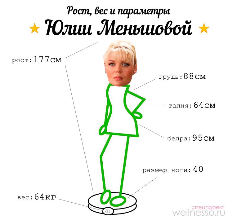 Секреты похудения звезд после родов