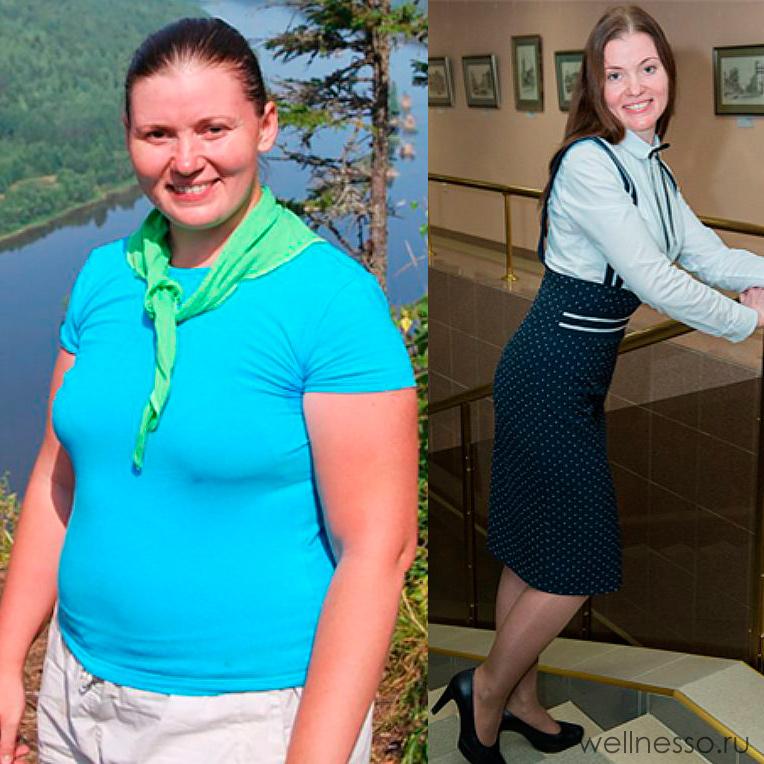 Диета для похудения ног за неделю отзывы и результаты
