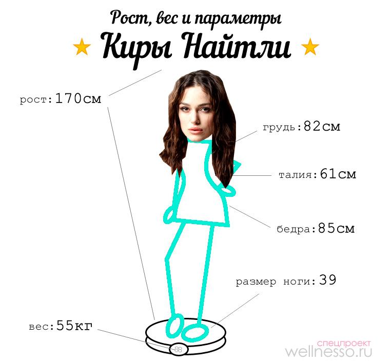 Натали Портман Рост Вес Параметры