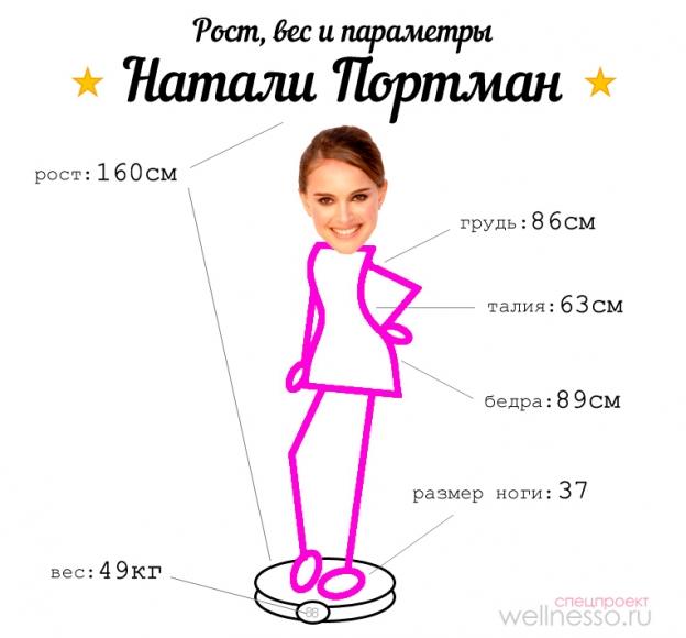 Натали Портман Рост И Вес