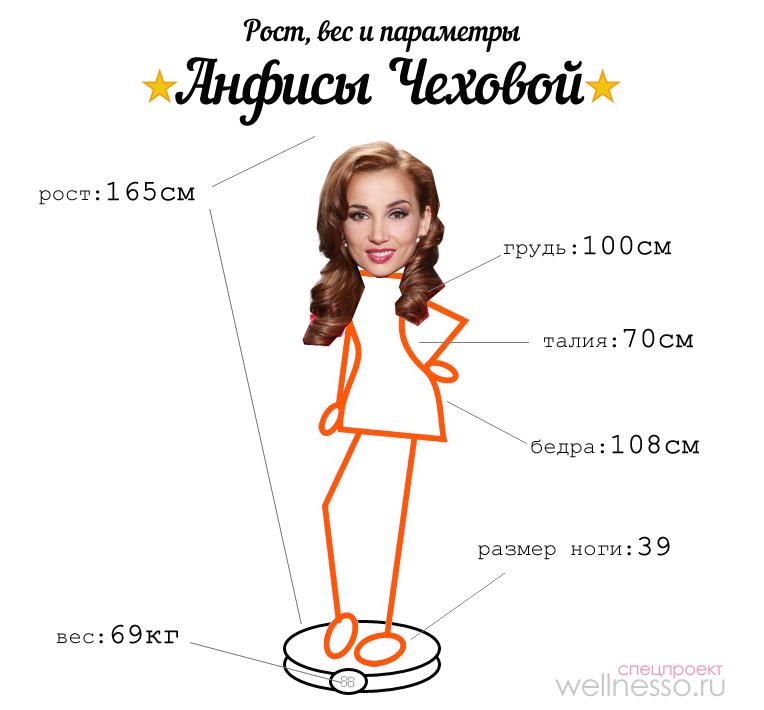 Рост, вес и параметры Анфисы Чеховой