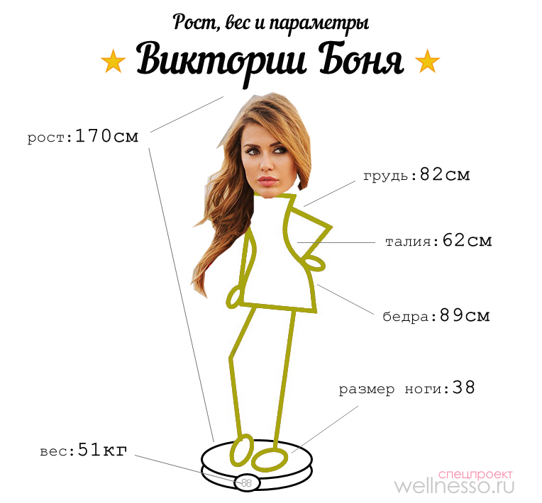 Параметры рост вес Виктории Боня