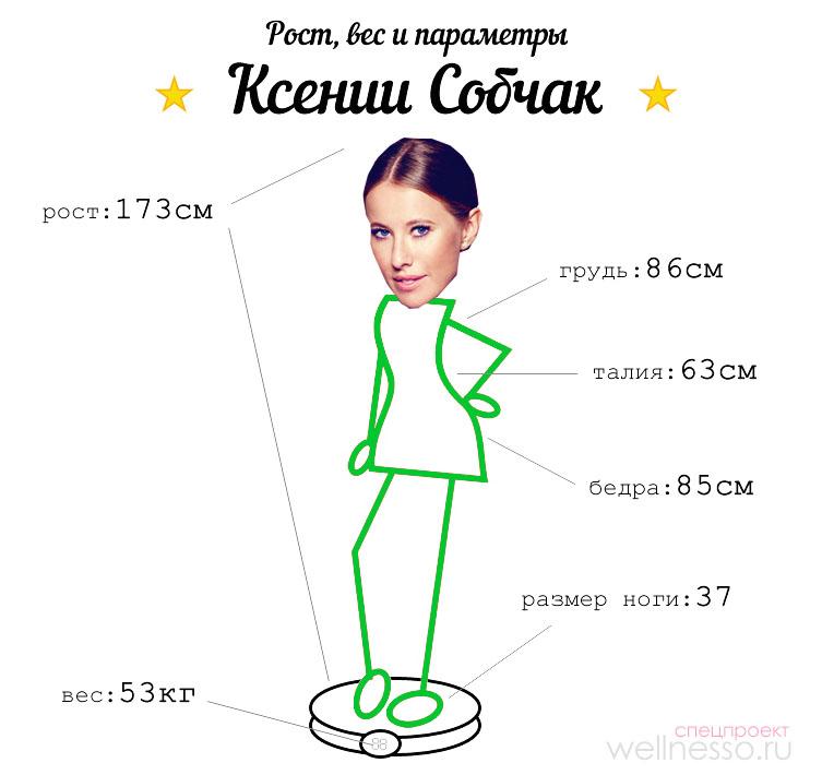 Модельные параметры рост вес девушка встречает мужа с работы