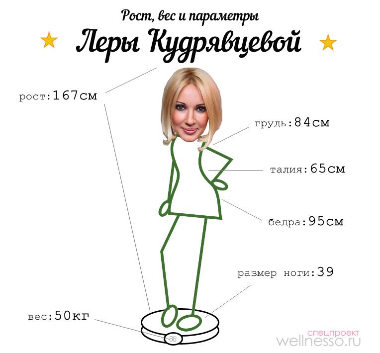 Рост Валерии Кудрявцевой