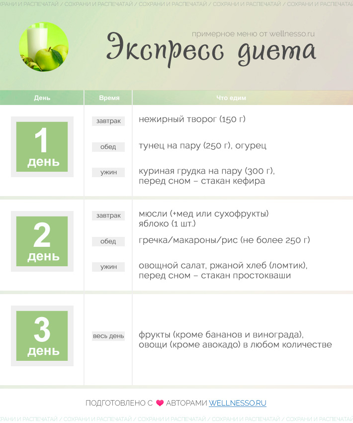 Похудение на осенних фруктах: яблочная диета на 3 дня | womenbox.
