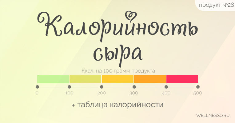 калории в российском и голландском сыре