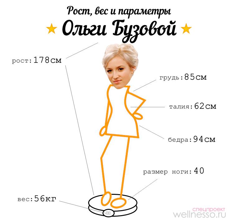 Моника Белуччи  рост и вес