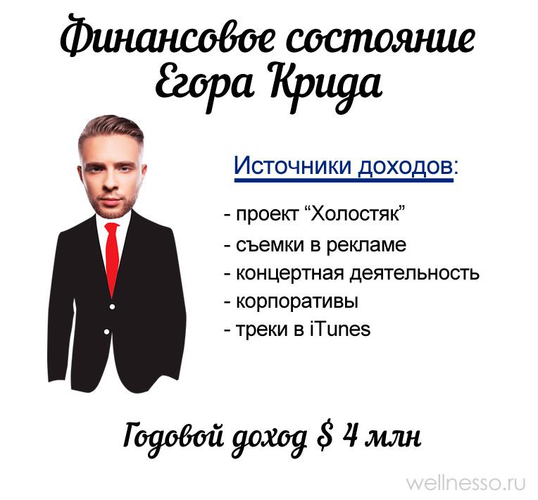 Изображение - Сколько зарабатывает егор крид dohodyi-egora-krida