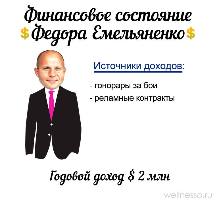 Изображение - Сколько зарабатывает федор емельяненко finansyi-fedora-emelyanenko